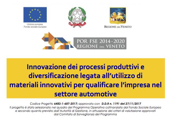Innovazione dei processi produttivi e diversificazione legata all'utilizzo di materiali innovativi per qualificare l'impresa nel settore automotive